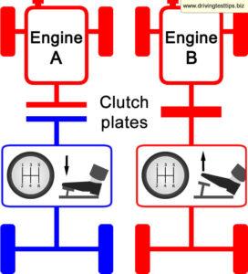 clutch-description-diagram
